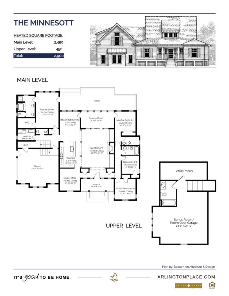 The Minnesott Home Plan